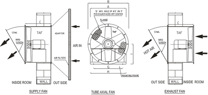 axial fan diagram   17 wiring diagram images